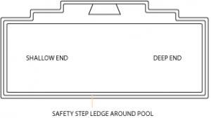 monaco-diagram